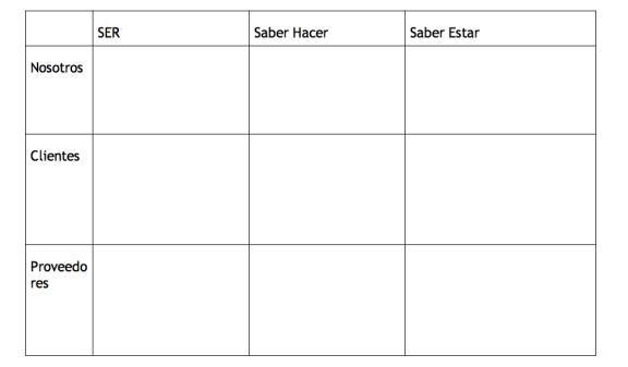 Tabla para determinar valores de la empresa
